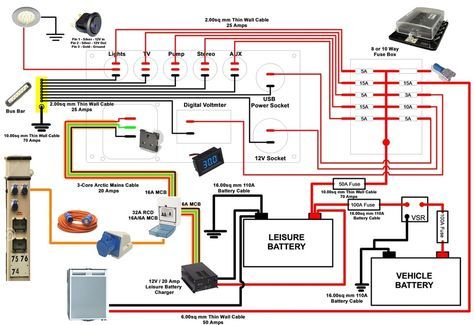 Caravan electrics wiring diagram block and schematic diagrams 12v panel wiring kit how to wire your campervan home away rh pinterest co uk caravan towing electrics wiring diagram caravan electric brakes wiring diagram asfbconference2016
