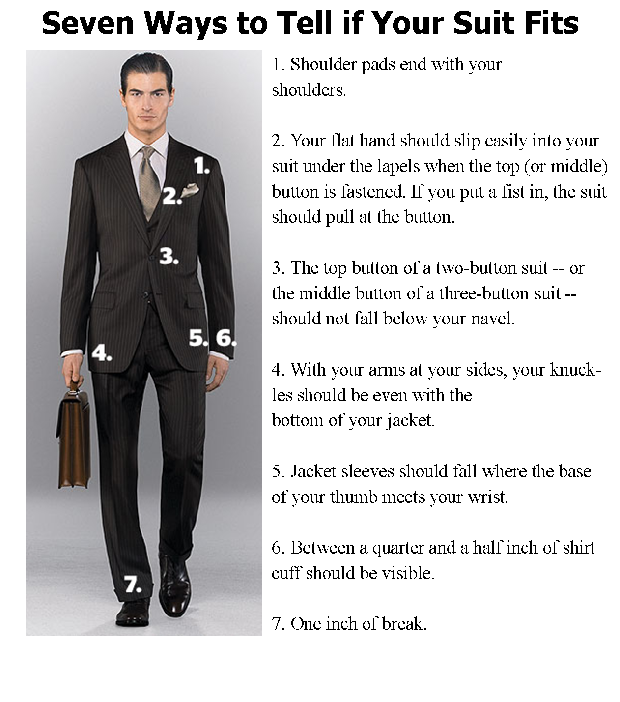 7 Ways To Tell If Your Suit Fits Business Attire For Men Interview Outfit Men Mens Business Professional