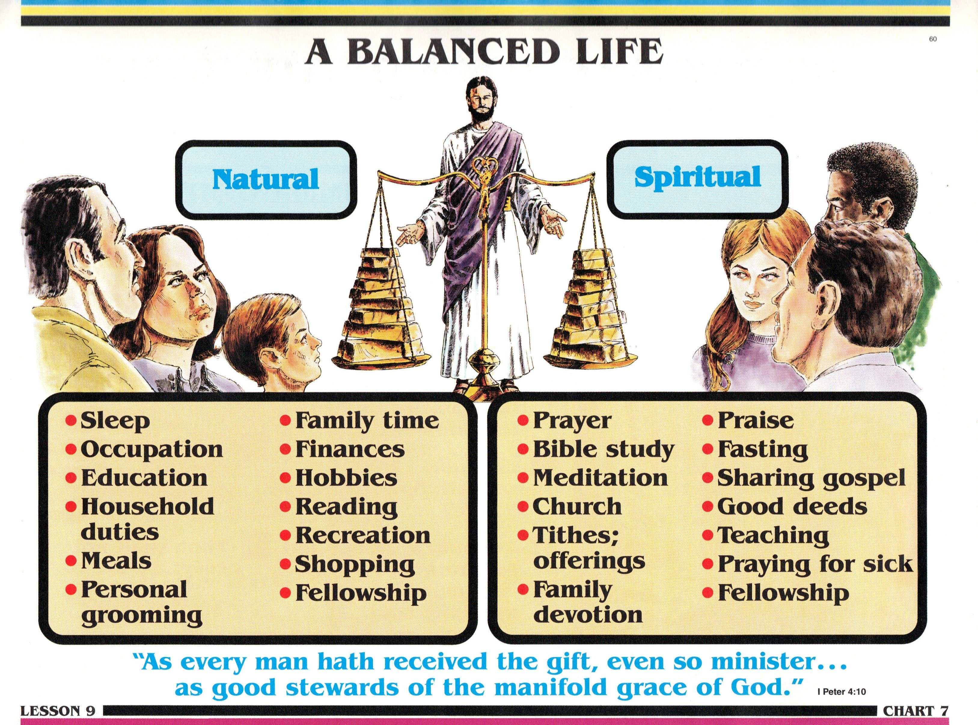Bible Verses About Balance In Life - King James Version