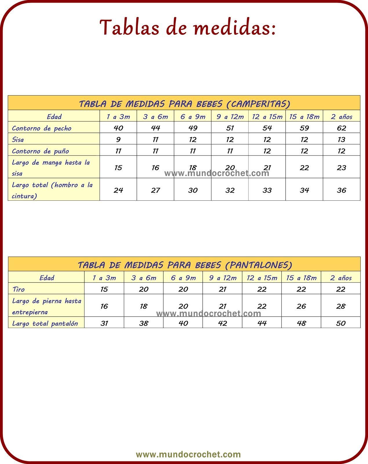 Tablas de medidas de mujeres, niños y hombres: Tabla de medidas de mujer de la talla 36 a Tabla de medidas de hombre de la talla 36 a Tabla de medidas de niños de la talla 1 mes a 14 años. T- España T- Patrón Tallas XS PP S P 40 M M L G 46 .