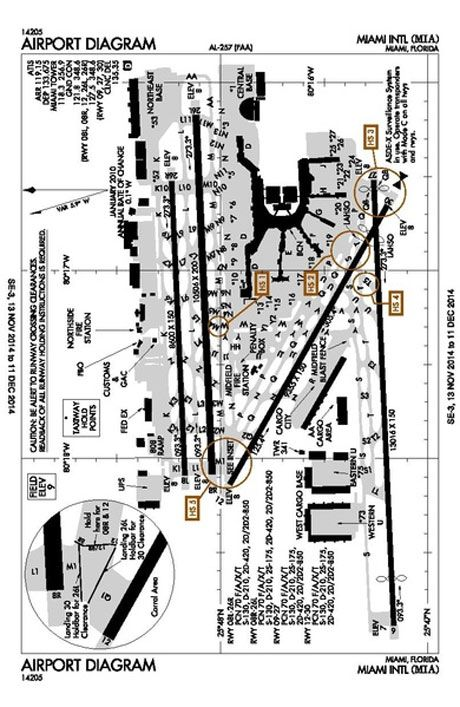 The Airport That Launched A Thousand Conspiracy Theories Wiring Diagram