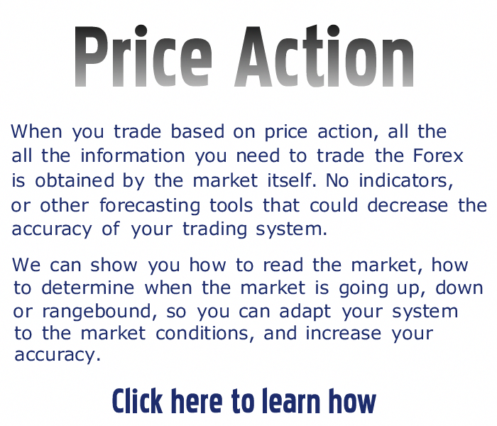 I Want To Learn Forex Trading In India