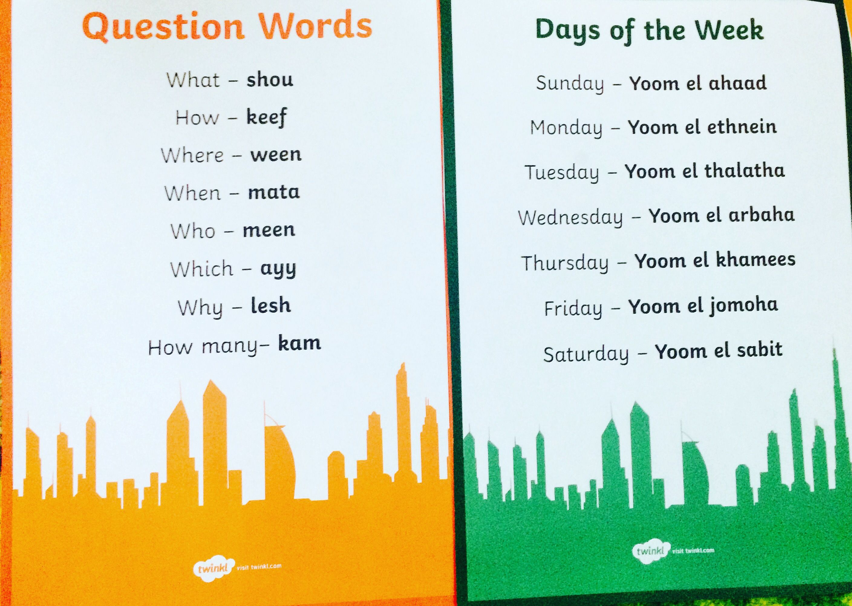 Brush Up On Your Pronunciation Ready For Next Year