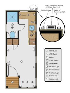 Shockingly Simple Electrical For Tiny Houses Diy Tiny House Tiny House Inspiration Tiny House