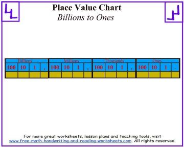 Pin On Math In Class Place value to billions worksheets