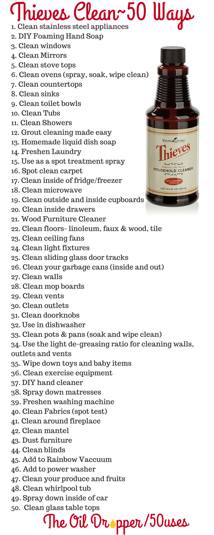 50 Uses for Thieves Household Cleaner | Household, Alternative and ...