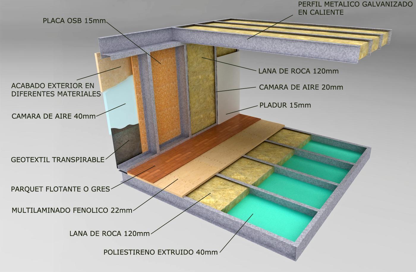 Resultado de imagen para como se hacen las casas - Contenedores casas prefabricadas ...