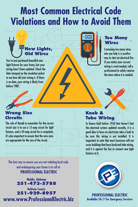 Learn the most common electrical code violations and how to avoid ...
