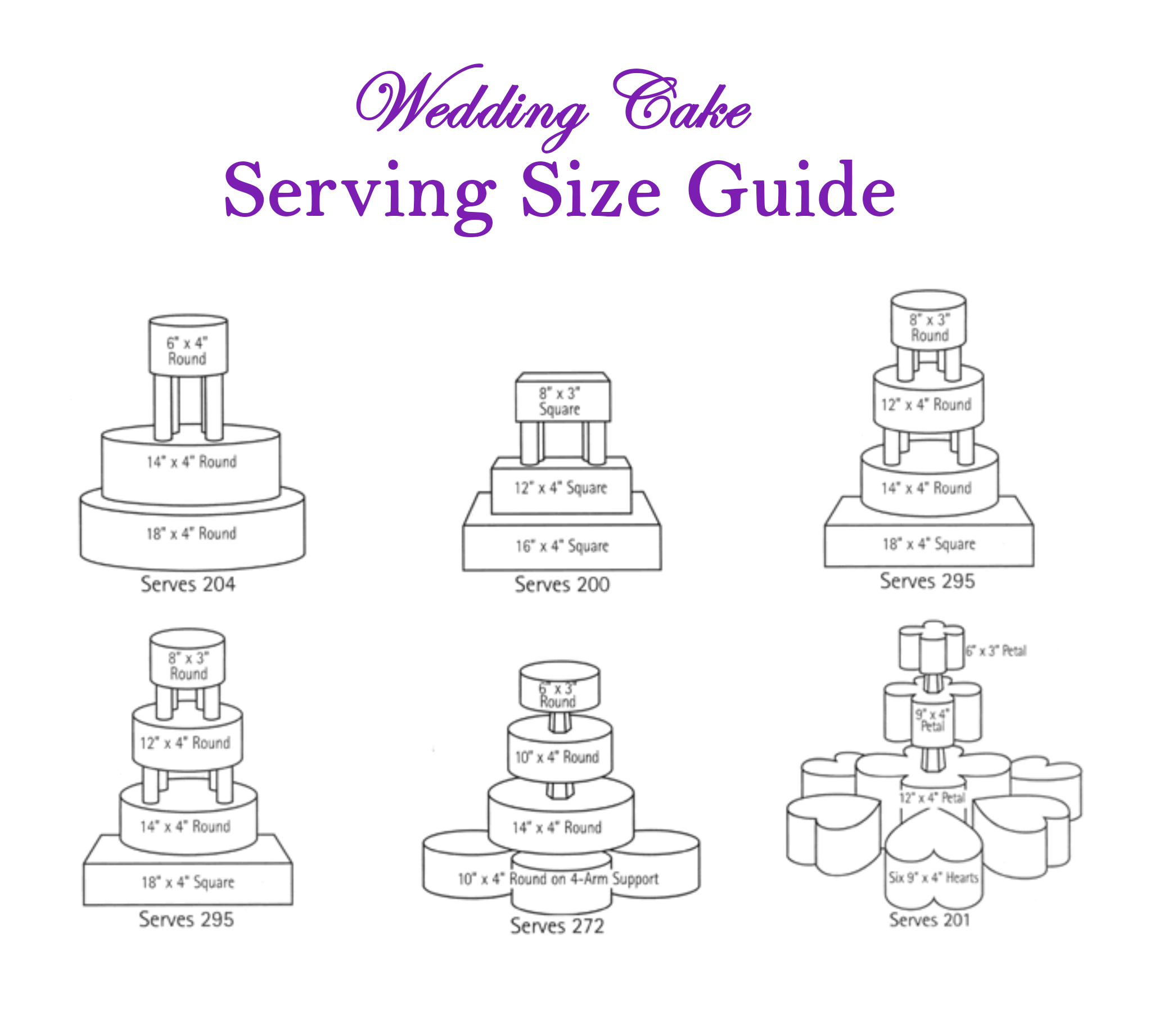 Cakes To Serve 200 To 300 Guests Cake Sizes And Servings Wedding Cake Servings Cake Sizes