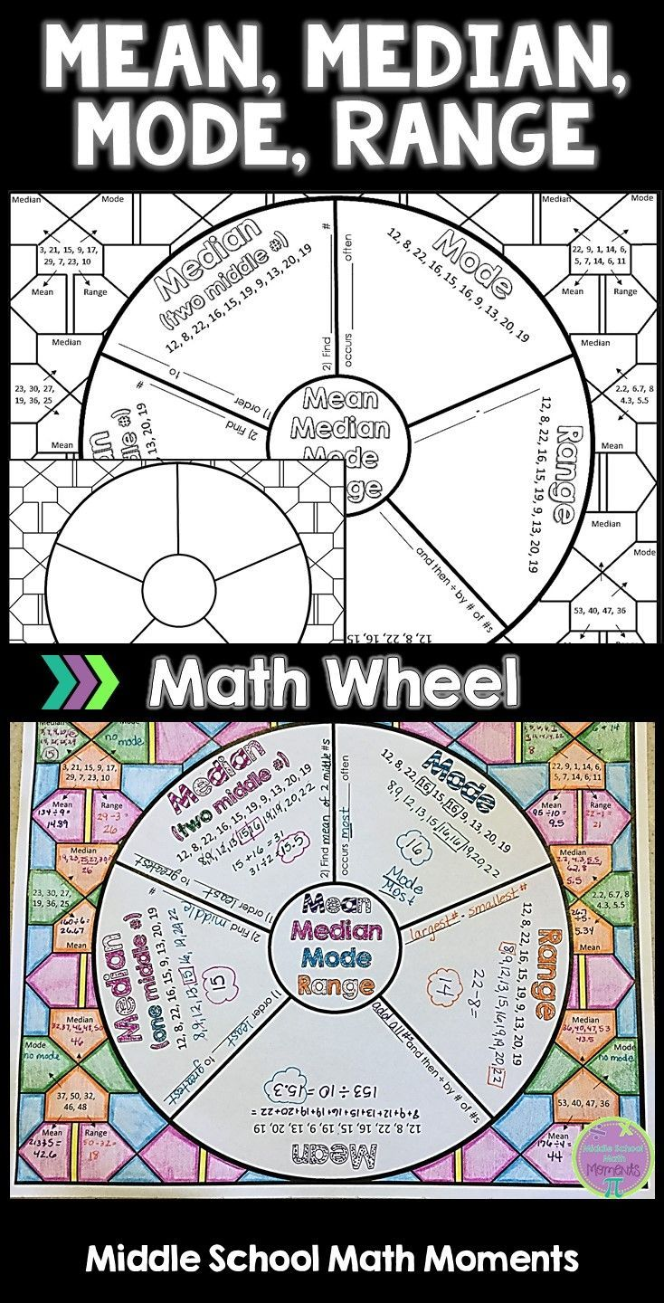 Try This Graphic Organizer To Help Your Students Learn Or Review Mean Median Mode And Range They Can Color T Math Interactive Math Math Interactive Notebook [ 1440 x 734 Pixel ]