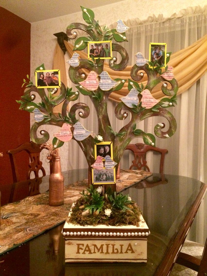 Árbol genealógico/family tree/madera | arbol genealogico | Pinterest ...