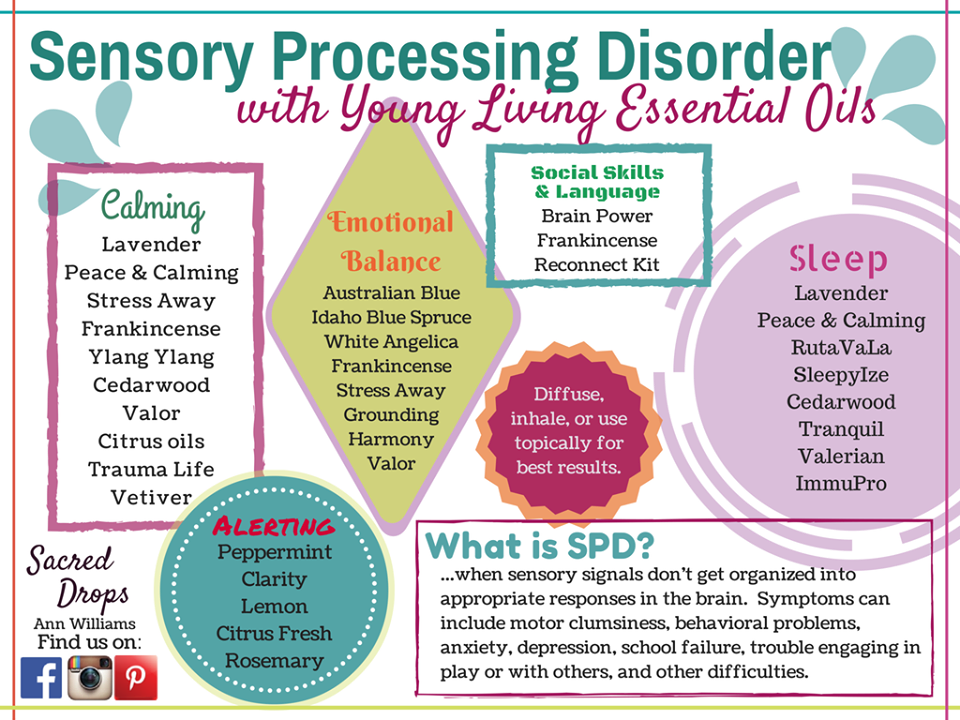 The Essence Of Sensory Processing >> Order Oils Essential Oil Young Living Oils Anything Essential