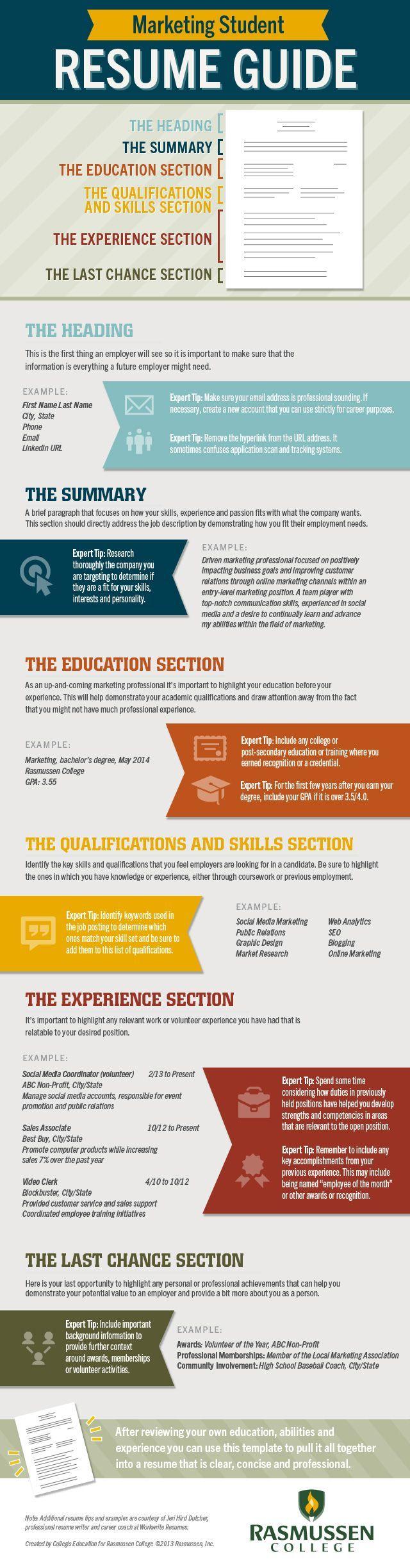 Resume Archives | Career | Pinterest | Busqueda de empleo ...