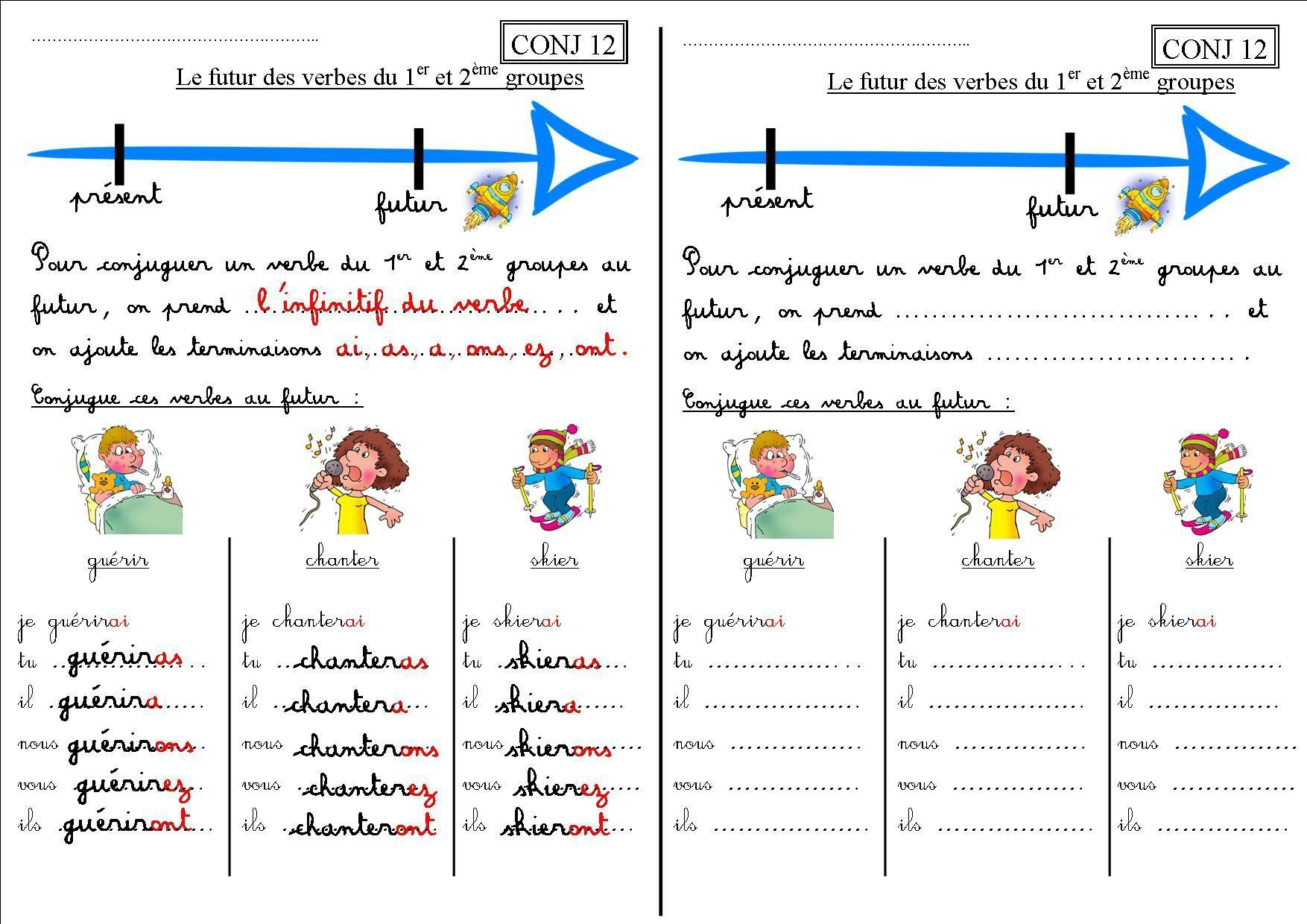 CONJ 12 CE2 : les verbes du 1er et 2ème groupes au futur - La classe des CE de Villebois | Ce2 ...
