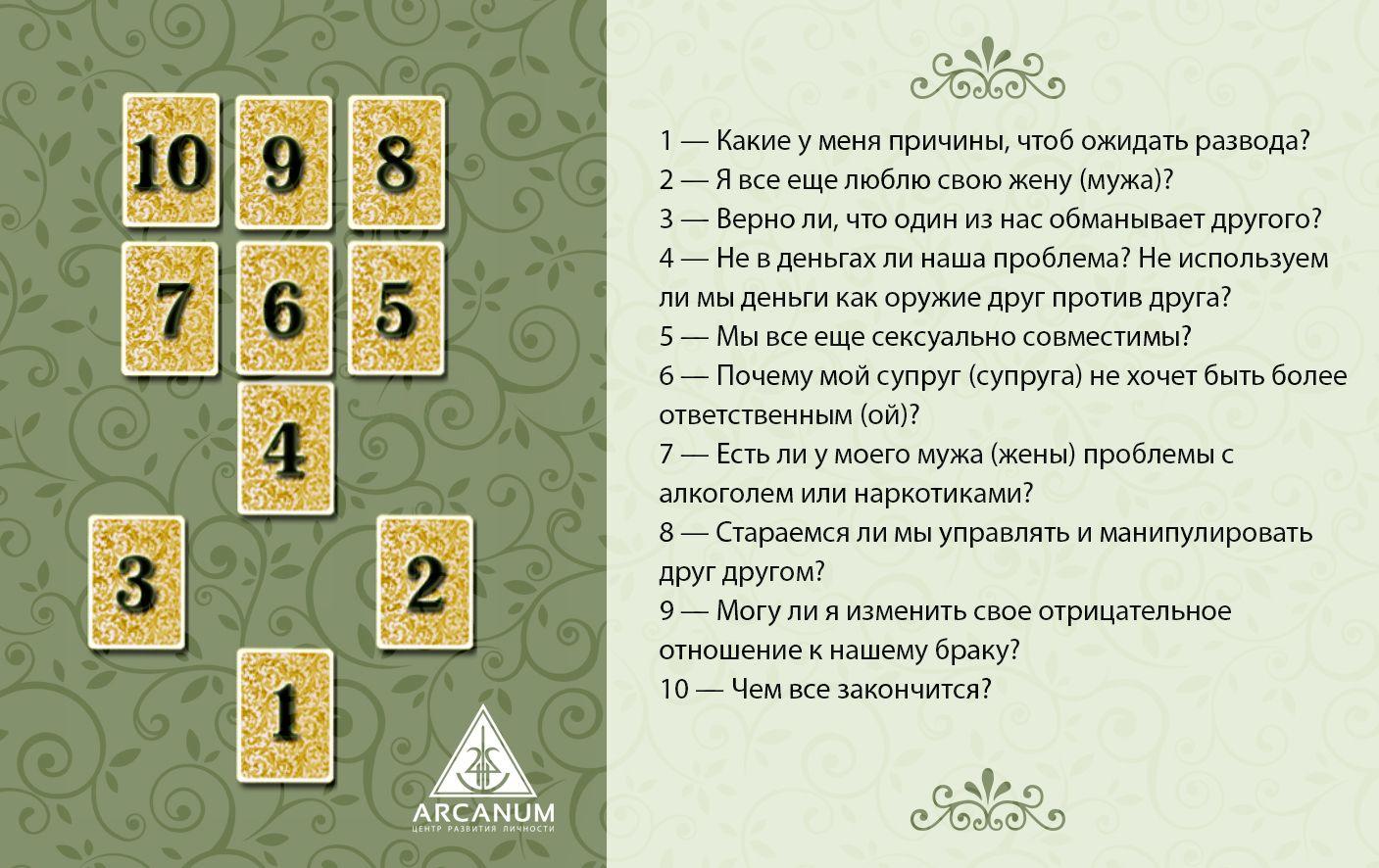 Бесплатное гадание на картах таро на отношения гадание 7 и карт онлайн