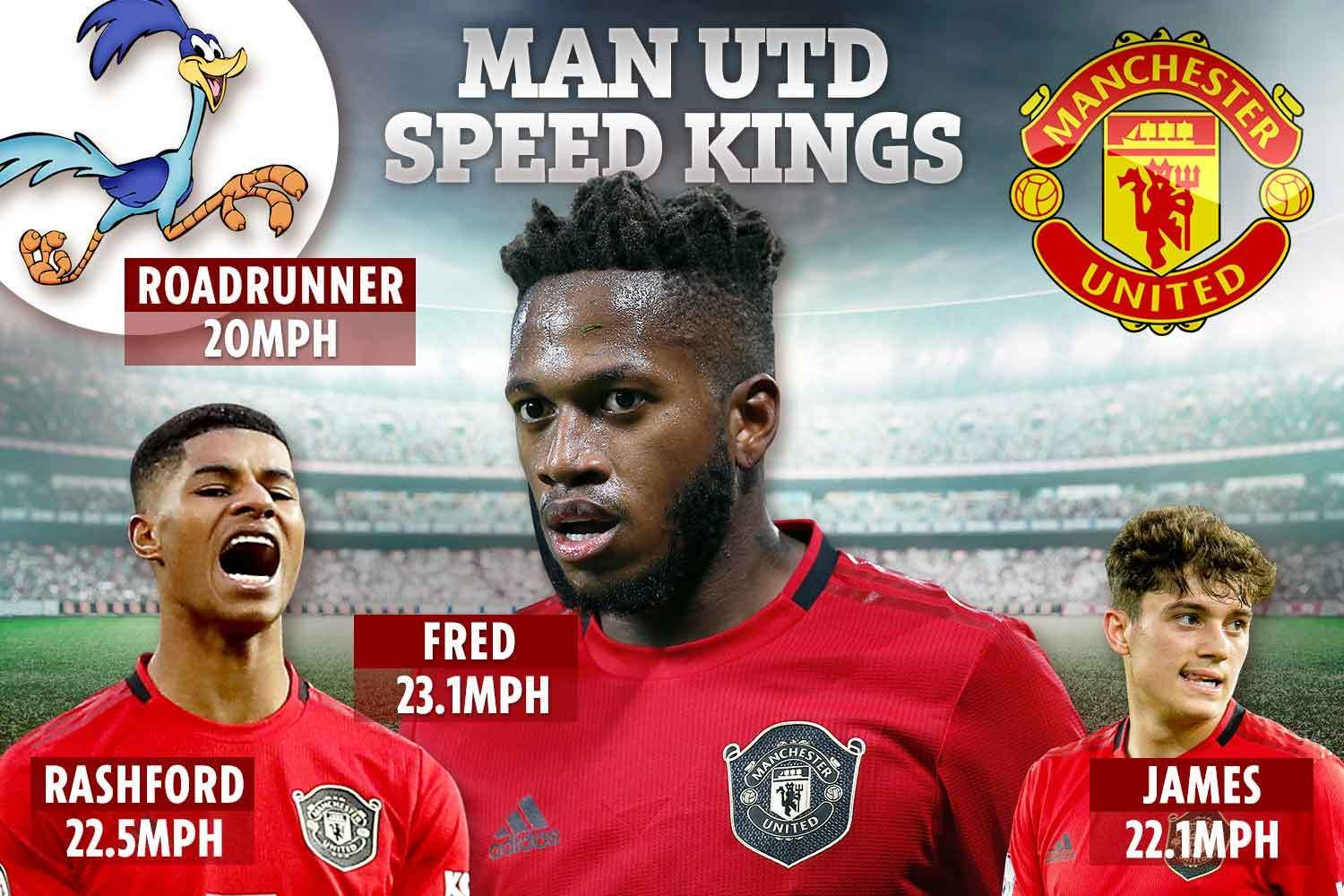 Man Utd Shock As Stats Prove Fred Is Faster Than Speedsters Rashford James And A Roadrunner Football Soccer Sports Futbol Fifa S Road Runner Premier League Sports