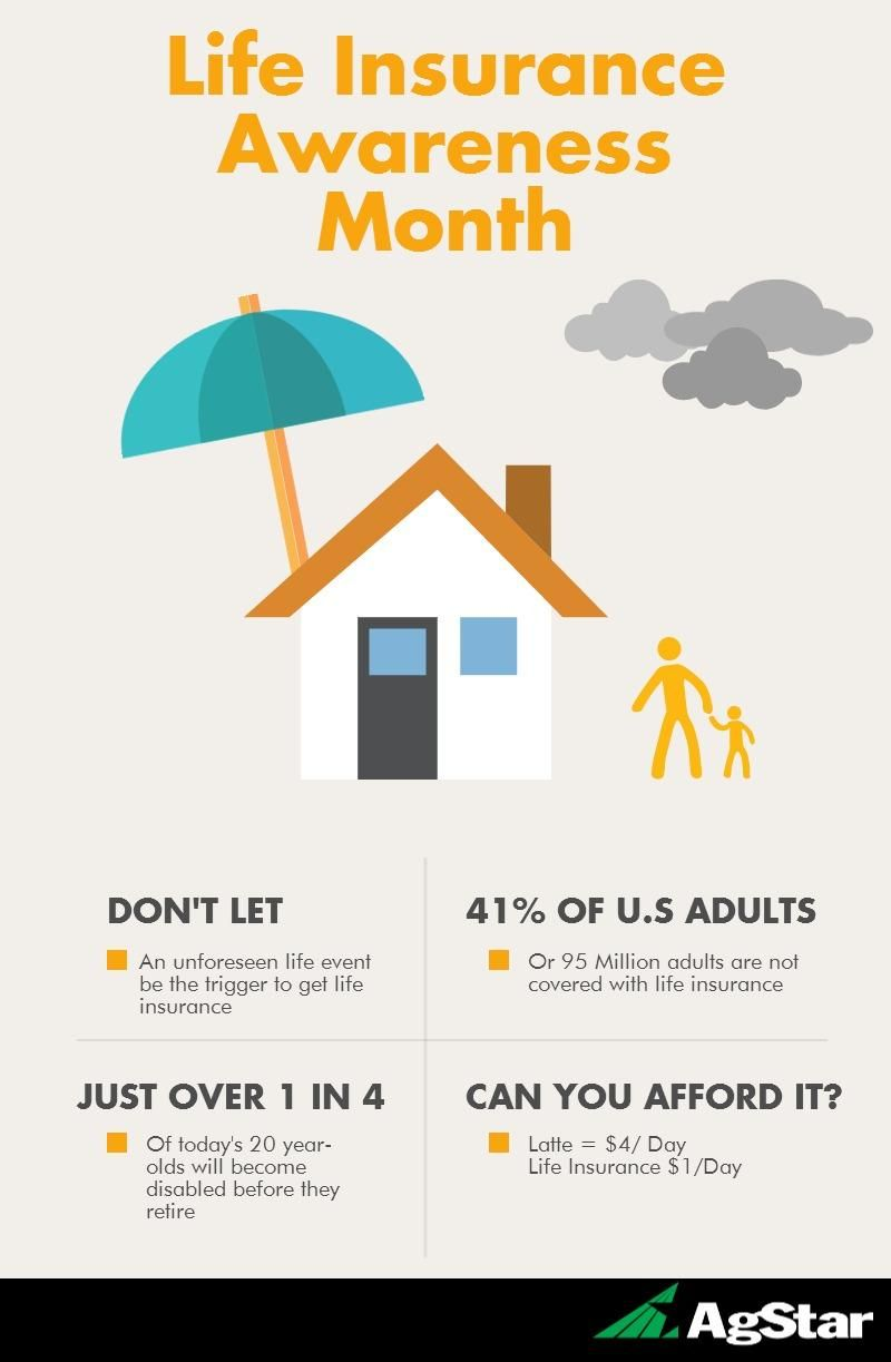 Get A Life Insurance Quote Happy Life Insurance Awareness Month  Infographics  Pinterest
