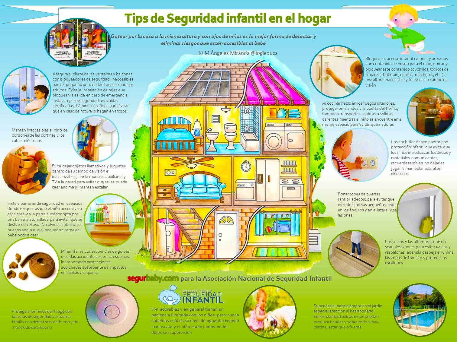 Tips De Seguridad Infantil En El Hogar Los Imprescindibles