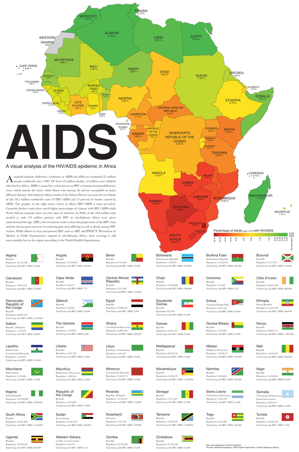 Aids Map Of Africa.Africa Aids Infographic 6th Grade Geography Africa Unit Africa