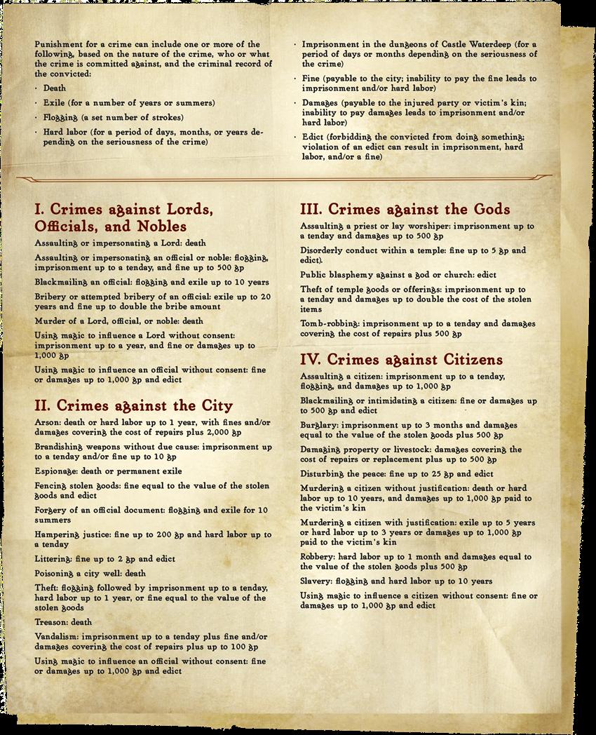 waterdeep dragon heißt pdf reddit