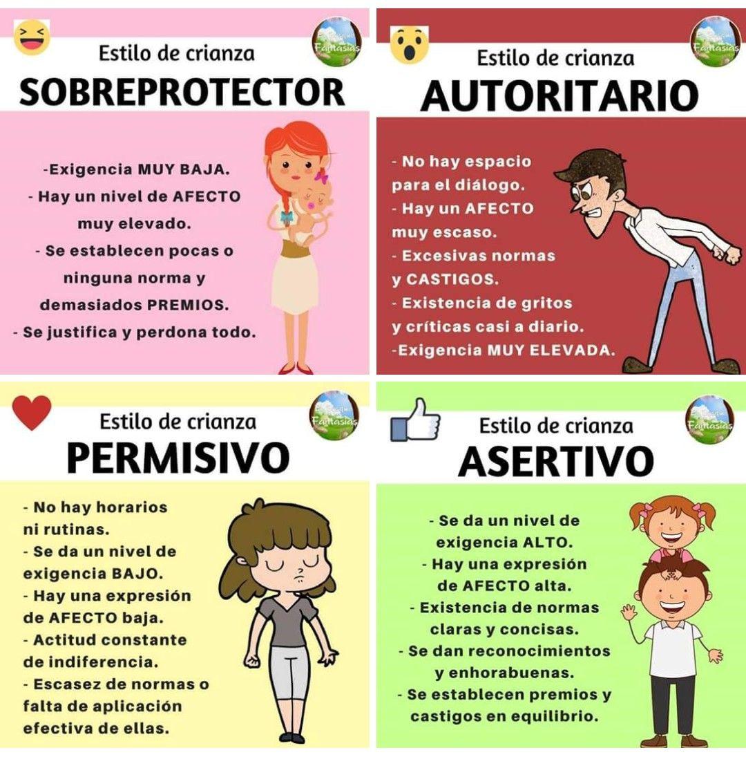 Mejor Educacion Educacion Preescolar Educación De Niños Y Neurociencia Y Educacion