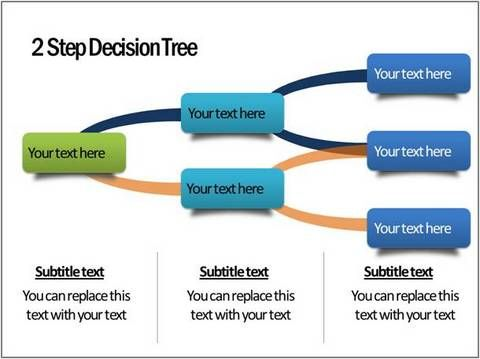 Draw Decision tree in PowerPoint 2010 – Decision Flow Chart Template