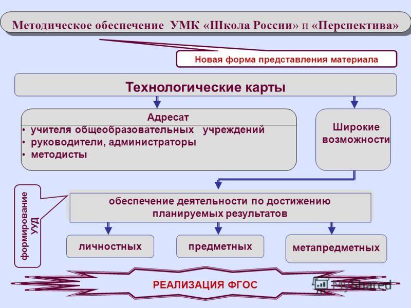 Русский язык 11 класс рудяков фролова быкова книга скачать