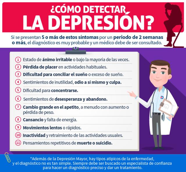 q hacer para evitar la depresion