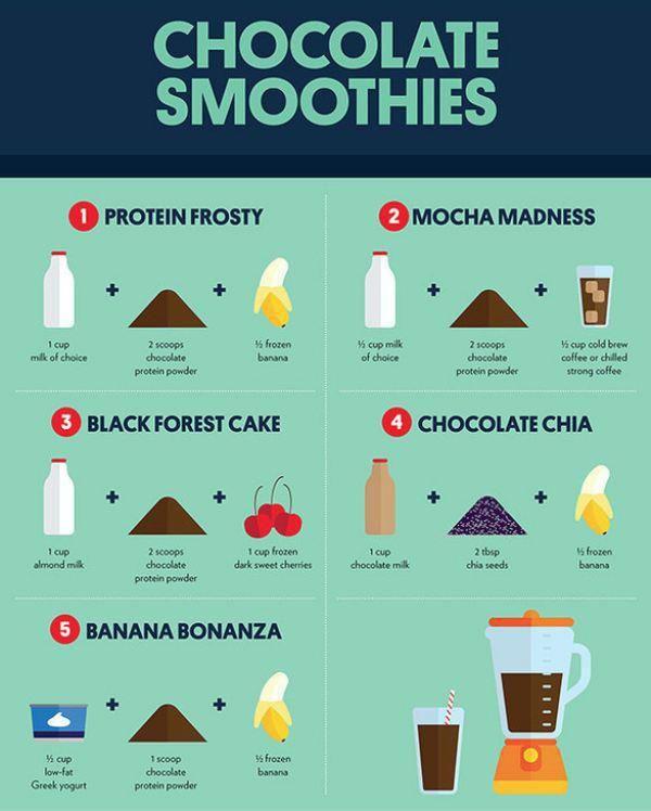 3 ingredient smoothie recipes 9 photos smoothie recipes
