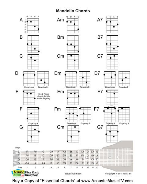 Essential Chords, Mandolin Chords Mandolin, Essentials and Guitars