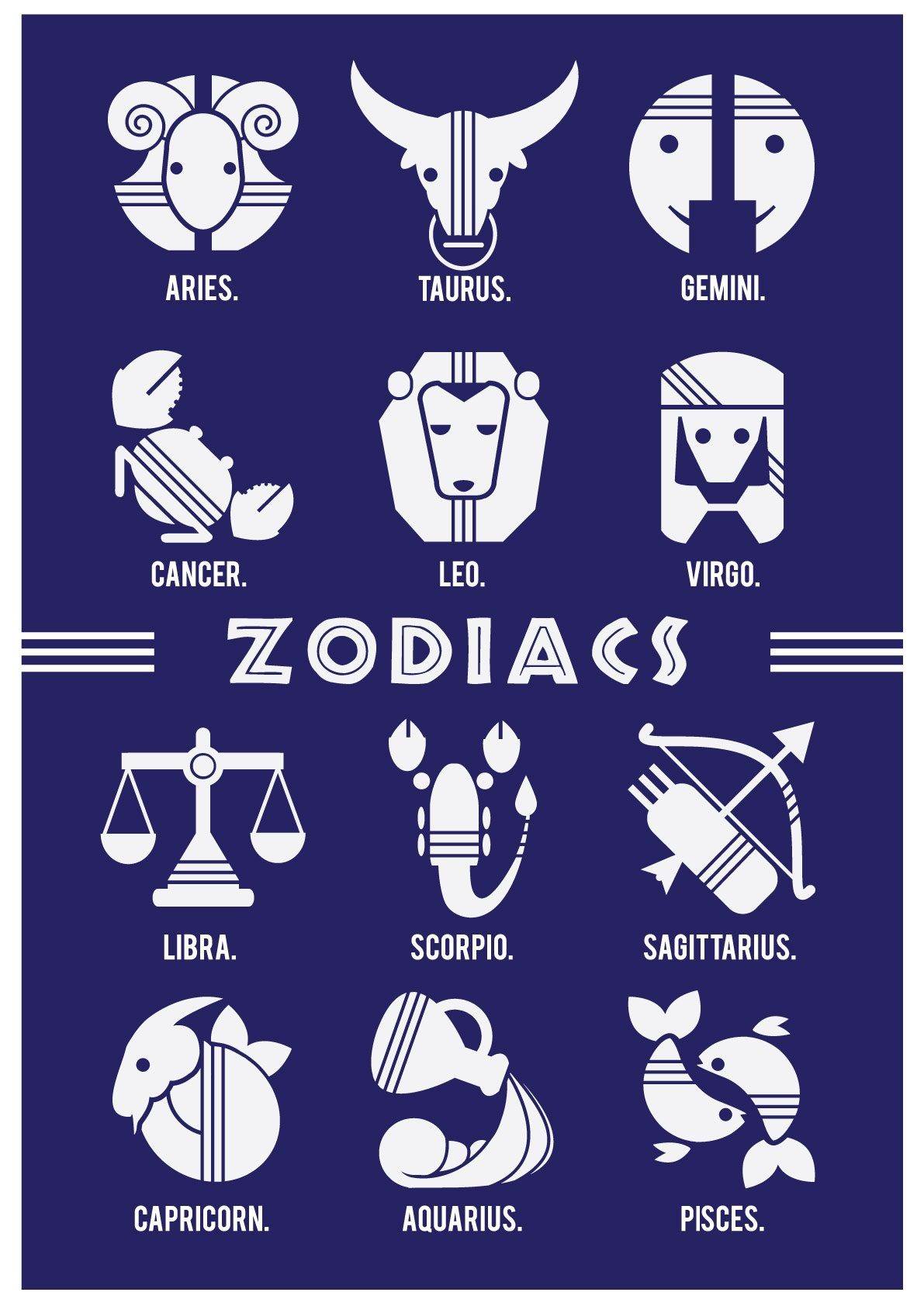 12 zodiac signs the magnificent zodiac pinterest 12 zodiac the 12 zodiac signs traits meanings symbols colors and more buycottarizona