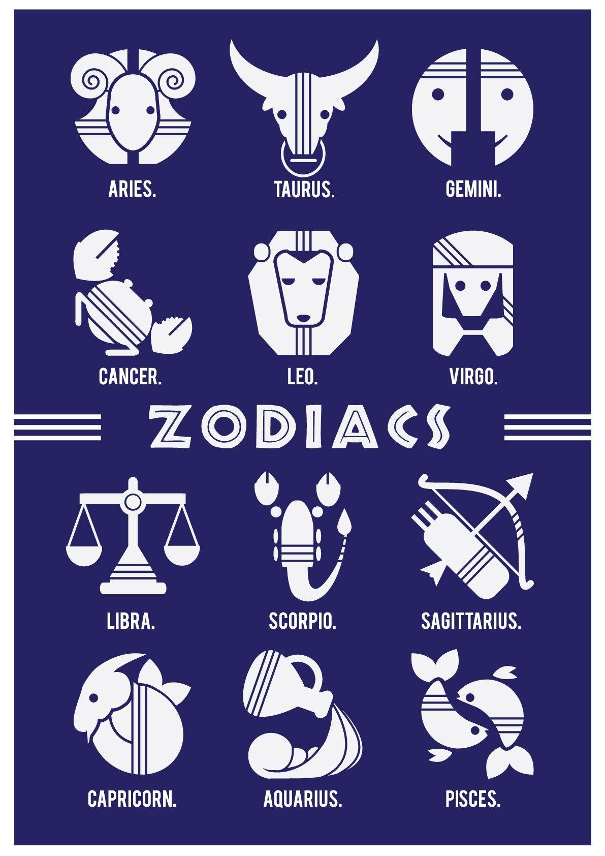 12 Zodiac Signs The Magnificent Zodiac Pinterest 12 Zodiac