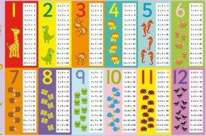 Children/'s Educational Placemat by Little Wigwam Multiplication Tables