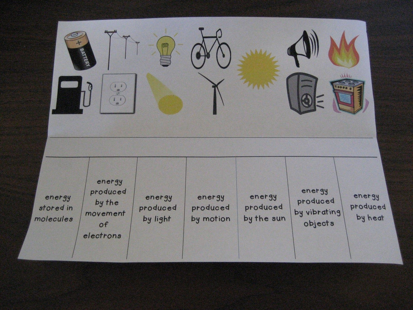 Teaching Without Tears Forms Of Energy Foldable Graphic