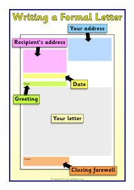 how to write a letter about yourself writing a formal letter visual aids sb7947 sparklebox 43607