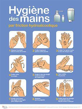 Hygiene Des Mains Par Friction Hydroalcoolique Hygiene Des Mains