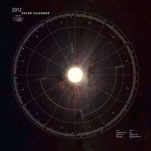 A Solar Calendar Is A Calendar Whose Dates Indicate The Position