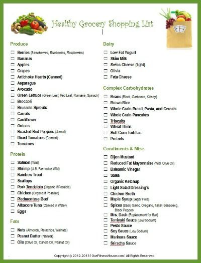 Healthy Grocery Shopping List For Runners Healthy Grocery
