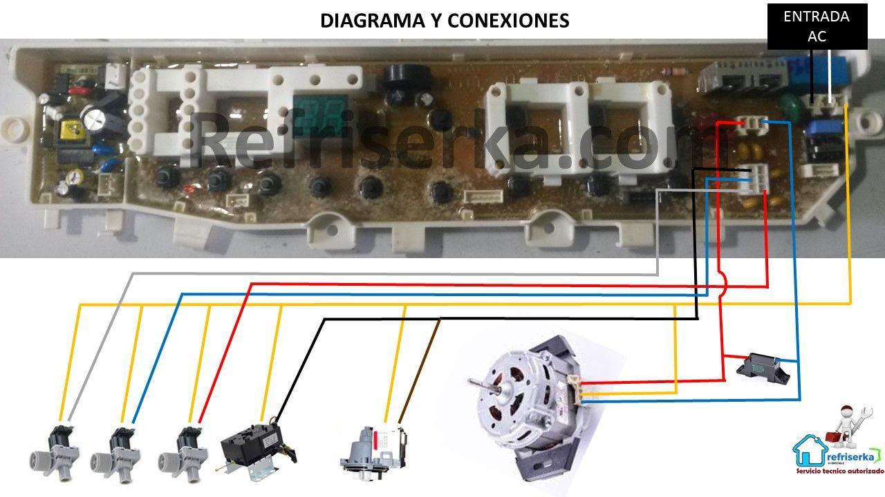 Circuito Electrico Simple Diagrama : 📥 diagrama lavadora samsung wa f l refriserka archivos