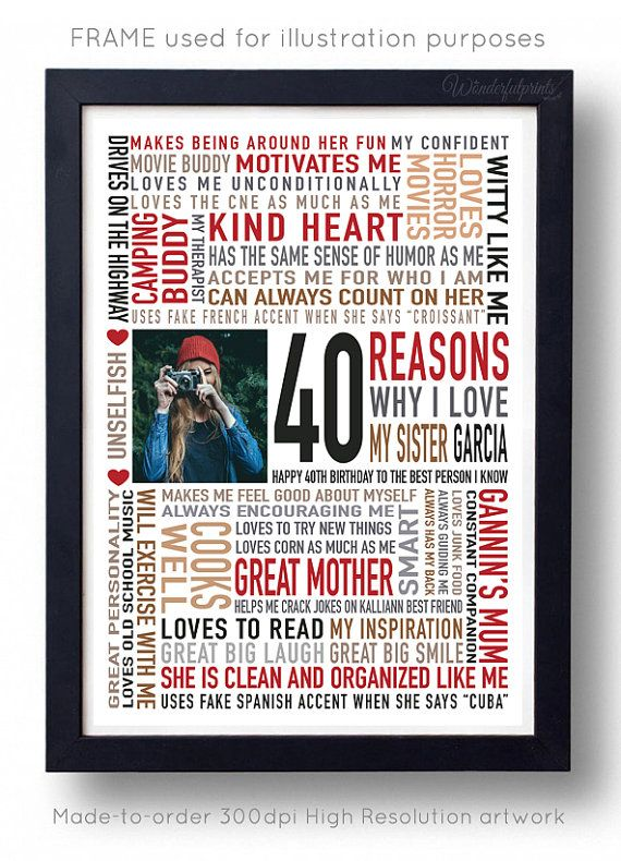40th Birthday Gift For Sister Gifts Her DIGITAL File 40 Reasons We Love You In Law Women