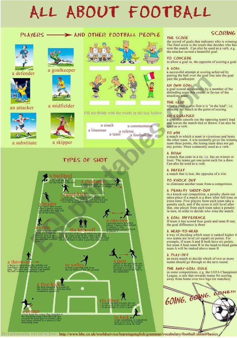 Football activity this worksheet was made by myself and