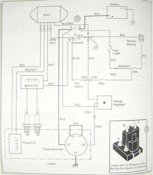 Ez Go Wiring Diagram For Golf Cart Ezgo golf cart, Gas