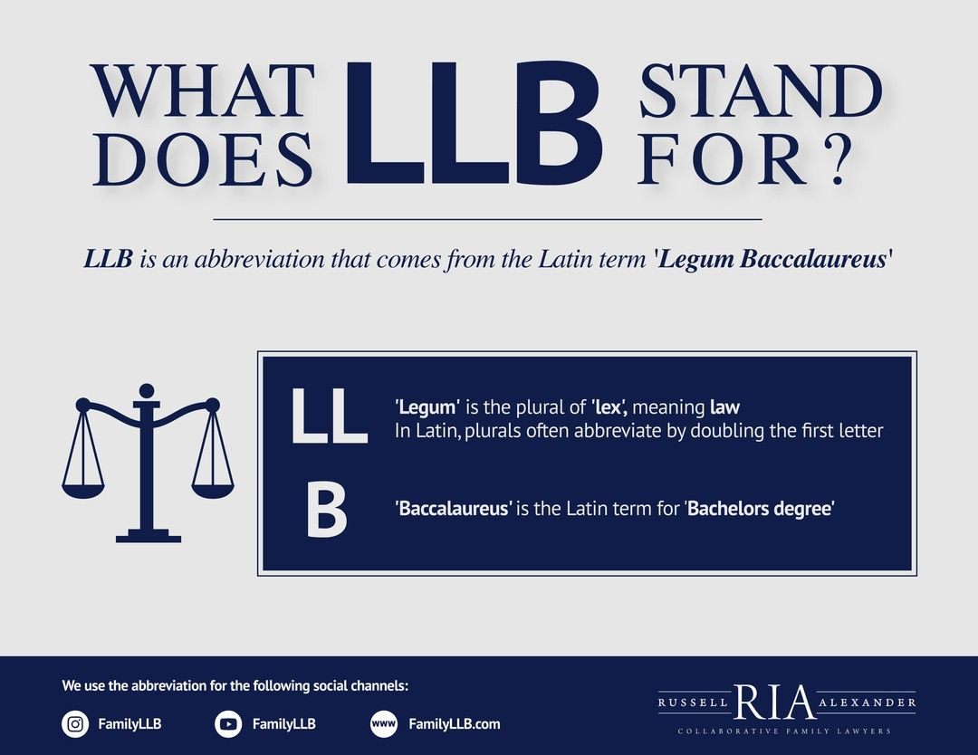 Llb Is An Abbreviation That Comes From The Latin Term Legum