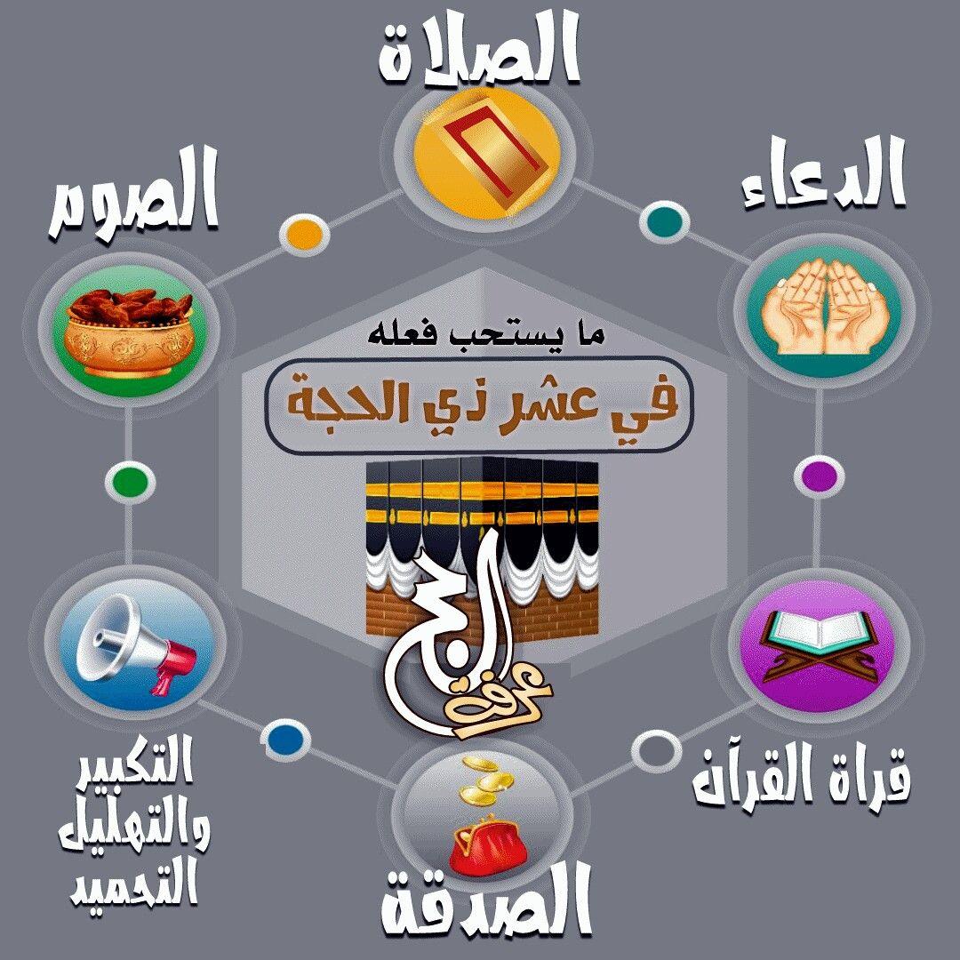 وبدأت خير أيام الدنيا كبروا وهللوا واستبشروا والتكبير ينقسم إلى قسمين مطلق وهو الذي يكون في كل وقت وتبتدئ من دخول شهر ذي الحجة إلى آخر Allah Quran Islam