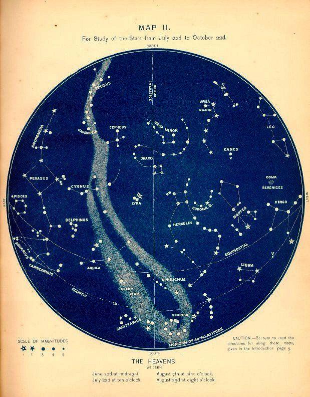 Illustration Documentaire Carte Du Ciel Etoiles Bleu Cercle
