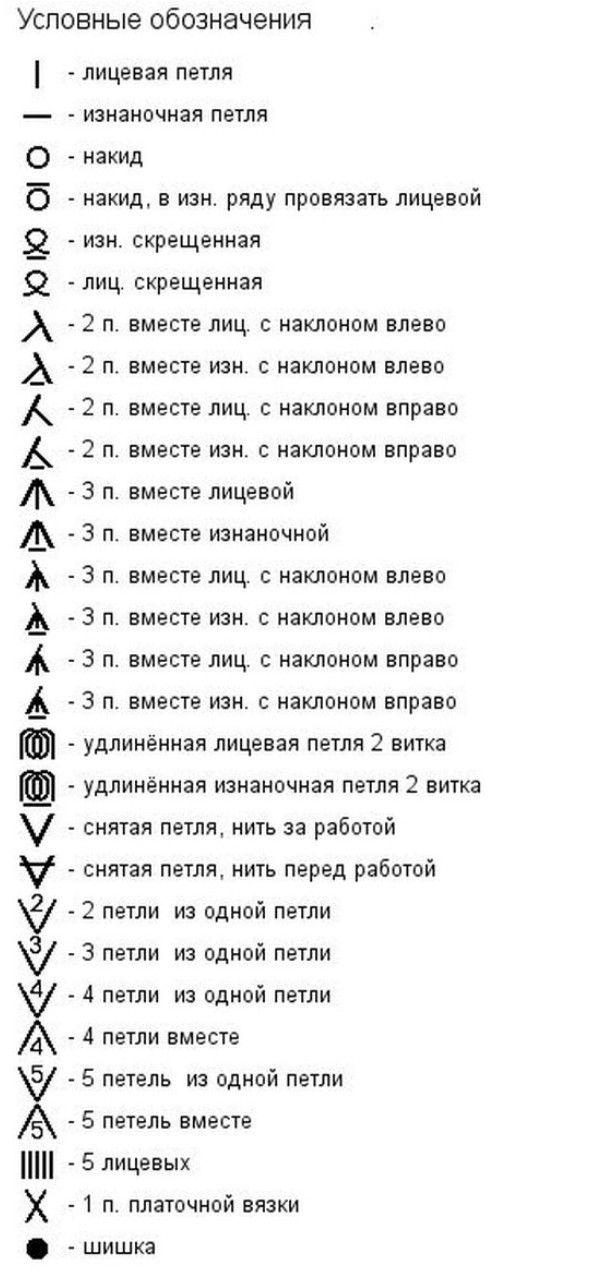 Правильно читать схемы вязания 234