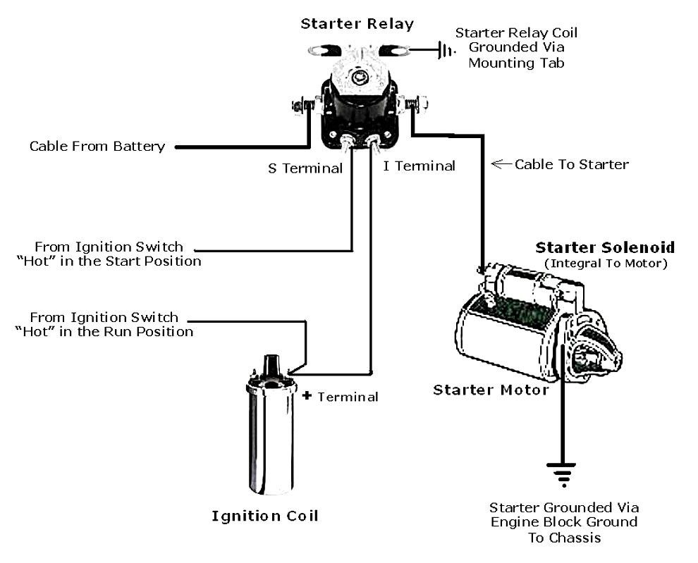 4 Pole Starter Solenoid Wiring Diagram Pics Starter Motor Ford Tractors Electrical Circuit Diagram