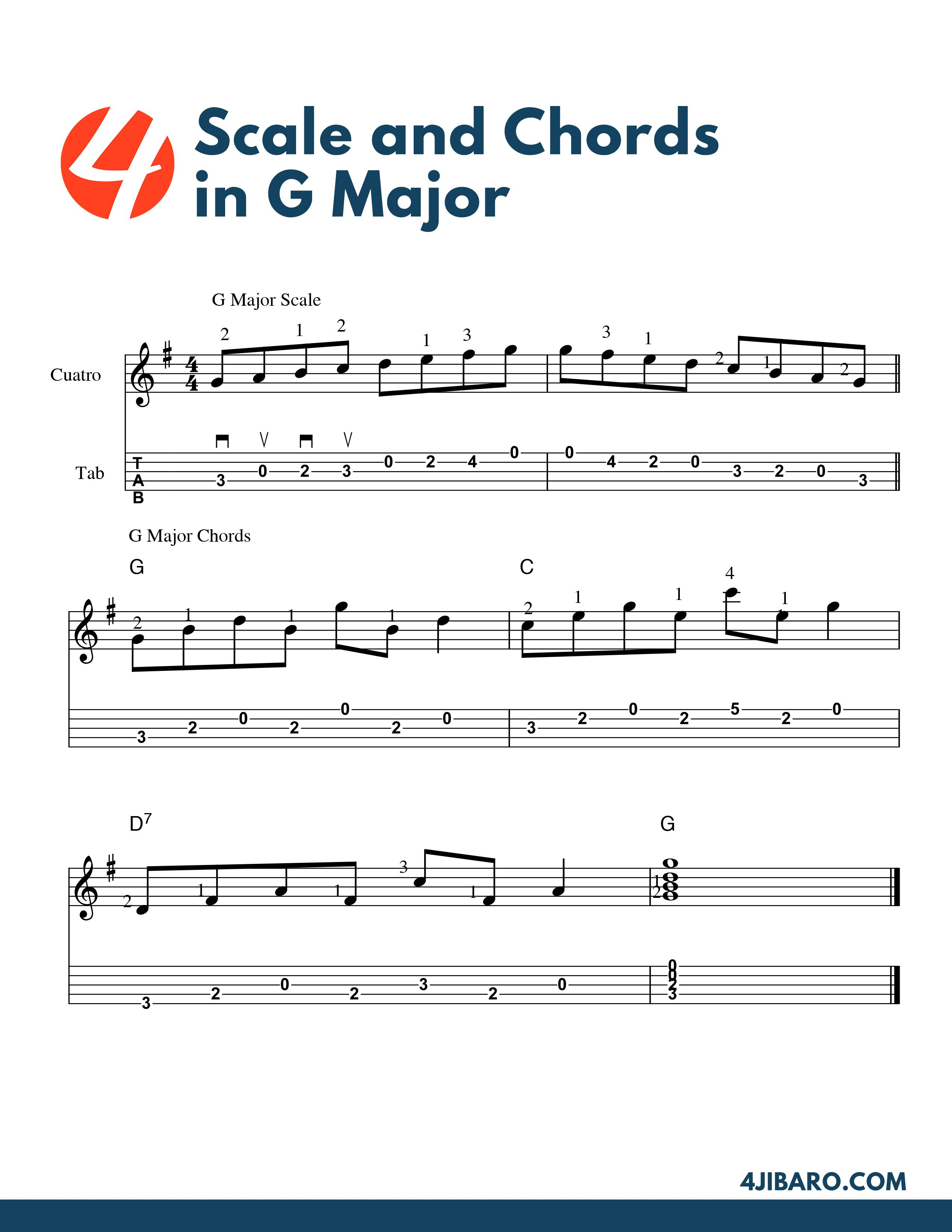 Scale And Chords In G Major For The Puerto Rican Cuatro Puertorico