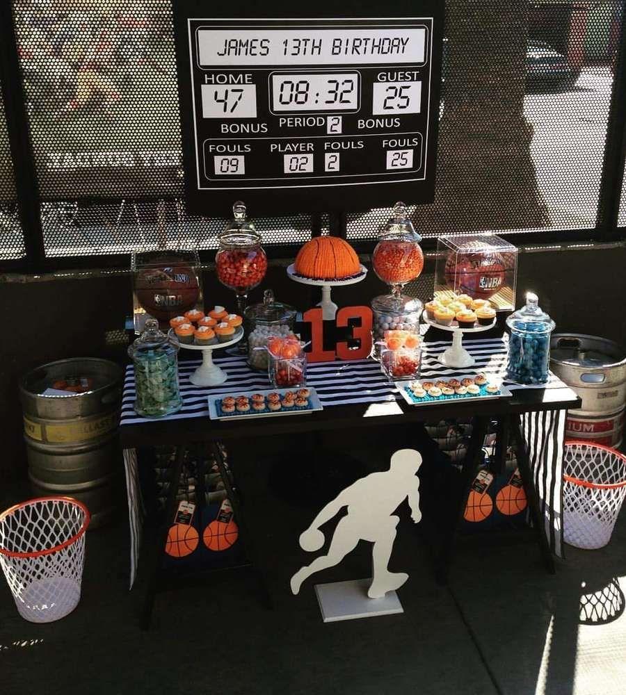 Basketball birthday party ideas basketball birthday