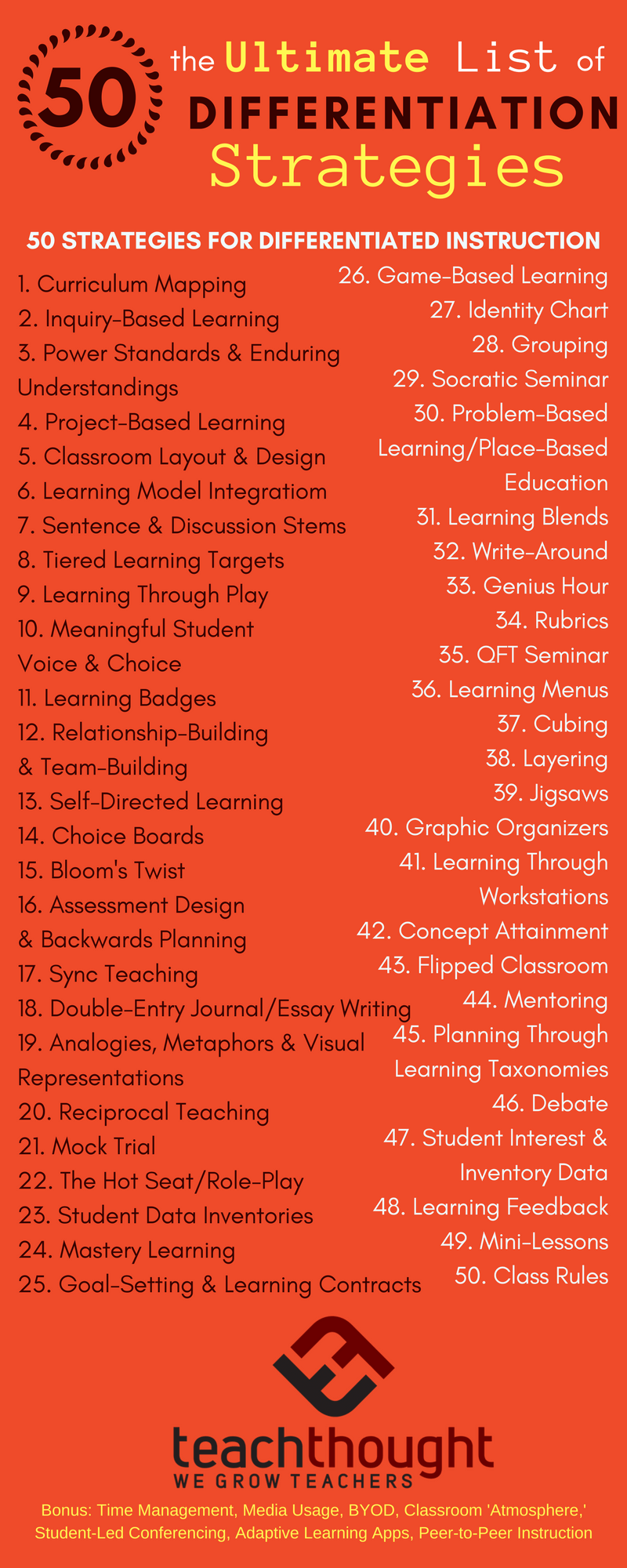 The Ultimate List 50 Strategies For Differentiated Instruction